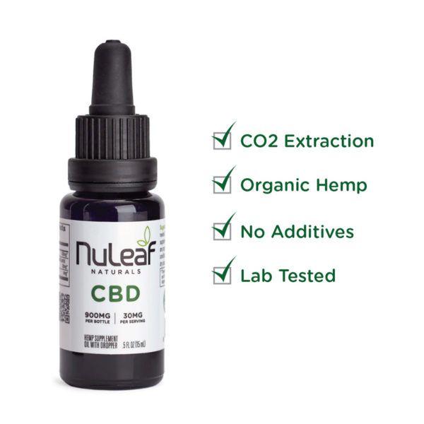 Human CBD oil bottle check list