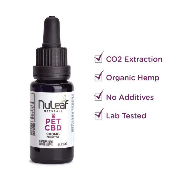 Human CBD pet oil bottle check list